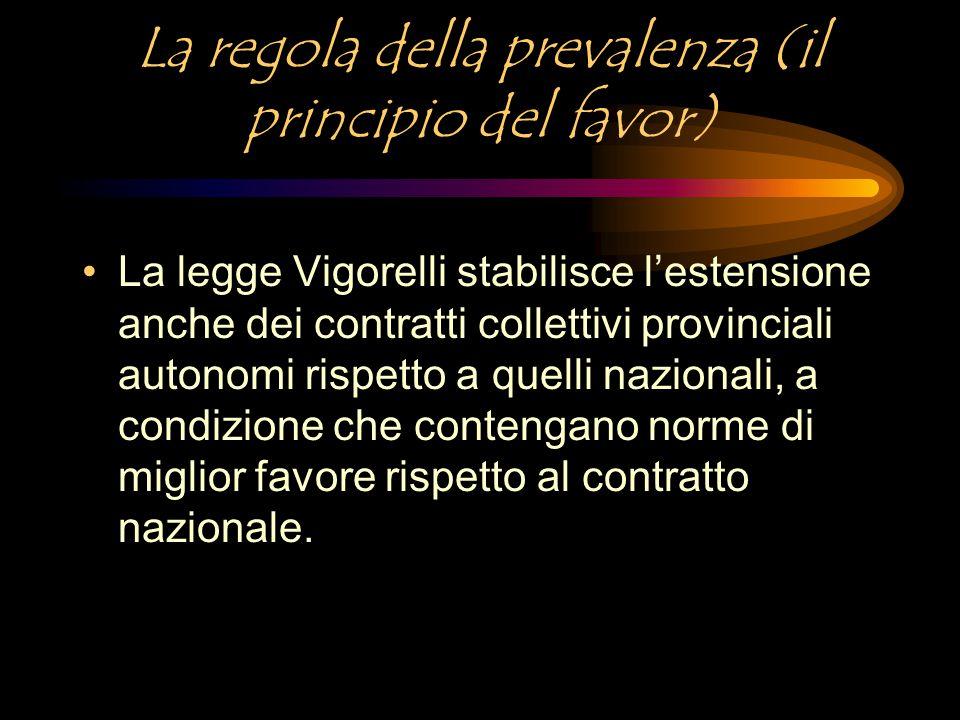 La regola della prevalenza (il principio del favor) La legge Vigorelli stabilisce l'estensione anche dei contratti collettivi provinciali autonomi rispetto a quelli nazionali, a condizione che contengano norme di miglior favore rispetto al contratto nazionale.