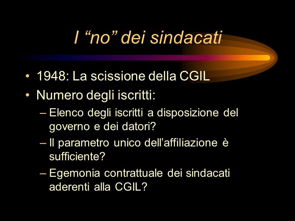 I no dei sindacati 1948: La scissione della CGIL Numero degli iscritti: –Elenco degli iscritti a disposizione del governo e dei datori.
