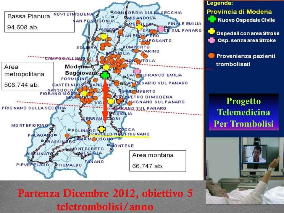Progetto Telemedicina Per Trombolisi Partenza Dicembre 2012, obiettivo 5 teletrombolisi/anno