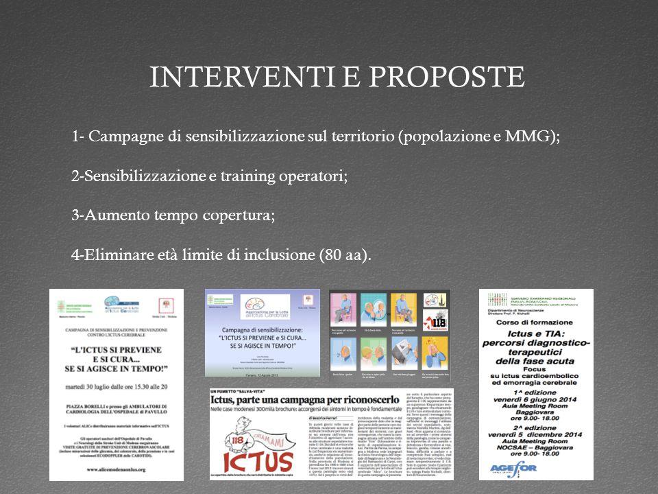 INTERVENTI E PROPOSTE 1- Campagne di sensibilizzazione sul territorio (popolazione e MMG); 2-Sensibilizzazione e training operatori; 3-Aumento tempo copertura; 4-Eliminare età limite di inclusione (80 aa).