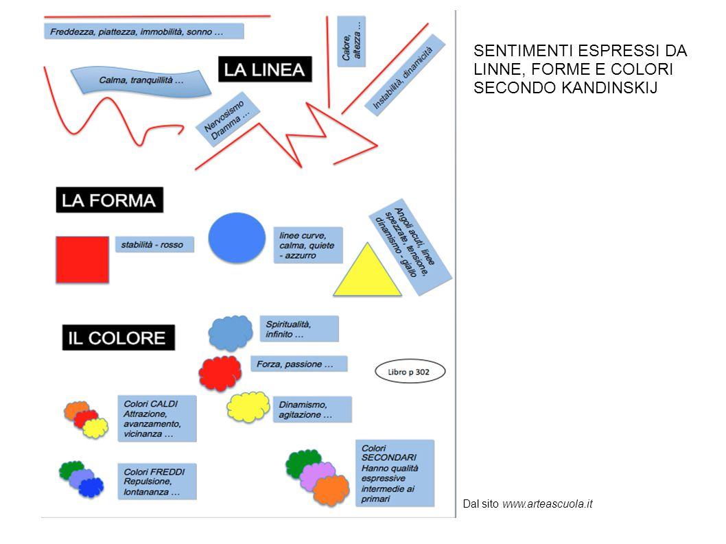 Dal sito www.arteascuola.it SENTIMENTI ESPRESSI DA LINNE, FORME E COLORI SECONDO KANDINSKIJ