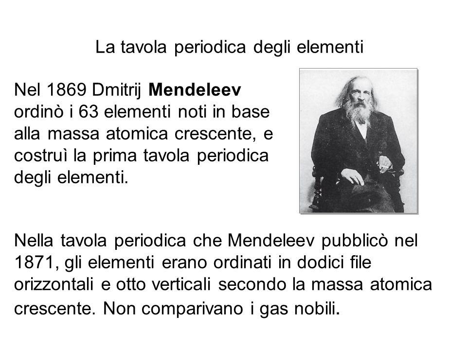 La tavola periodica degli elementi Nel 1869 Dmitrij Mendeleev ordinò i 63 elementi noti in base alla massa atomica crescente, e costruì la prima tavol