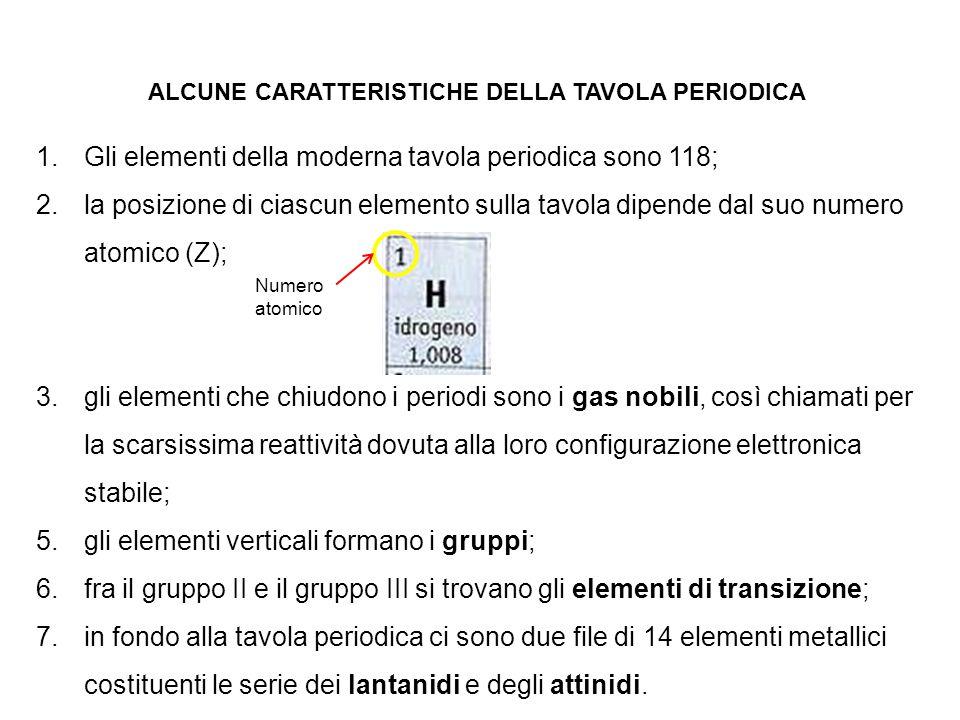 1.Gli elementi della moderna tavola periodica sono 118; 2.la posizione di ciascun elemento sulla tavola dipende dal suo numero atomico (Z); 3.gli elem