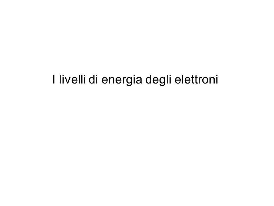 I livelli di energia degli elettroni