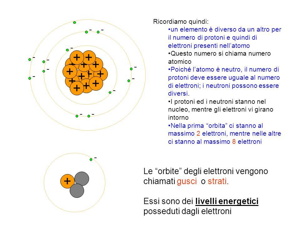 + - - + + - ++ - - + - + - + - + - + - + - + - + Ricordiamo quindi: un elemento è diverso da un altro per il numero di protoni e quindi di elettroni p