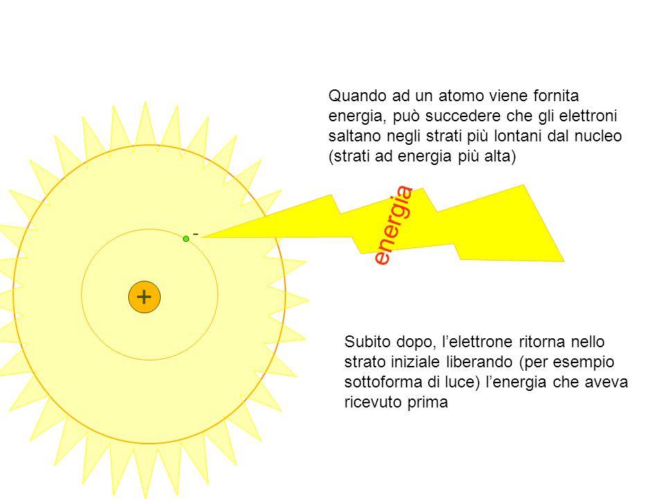 Quando ad un atomo viene fornita energia, può succedere che gli elettroni saltano negli strati più lontani dal nucleo (strati ad energia più alta) Sub