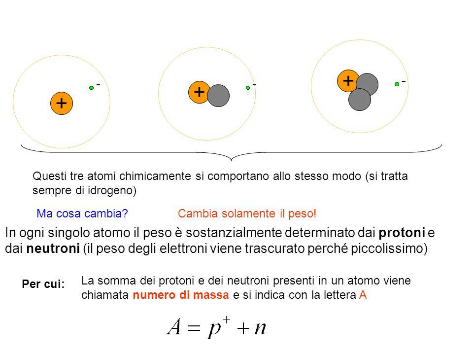 + - + - + - Questi tre atomi chimicamente si comportano allo stesso modo (si tratta sempre di idrogeno) Ma cosa cambia?Cambia solamente il peso! In og