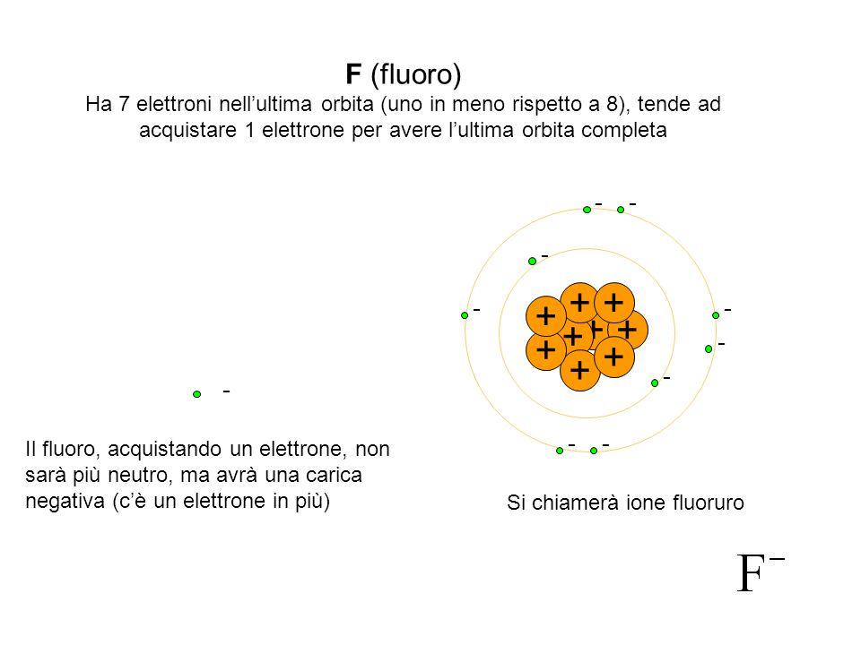 + - - + + - ++ - + - + - + - -- + - Il fluoro, acquistando un elettrone, non sarà più neutro, ma avrà una carica negativa (c'è un elettrone in più) Si