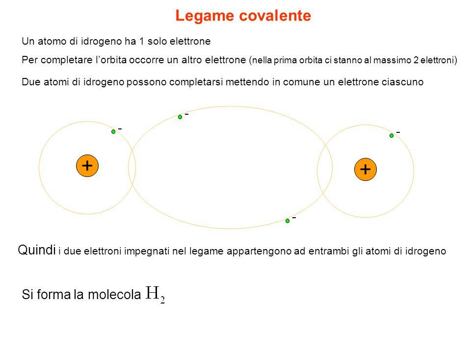 Legame covalente + - + - Un atomo di idrogeno ha 1 solo elettrone Per completare l'orbita occorre un altro elettrone ( nella prima orbita ci stanno al