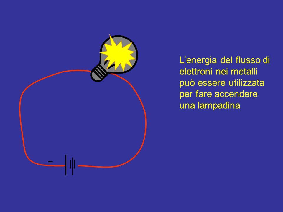 L'energia del flusso di elettroni nei metalli può essere utilizzata per fare accendere una lampadina