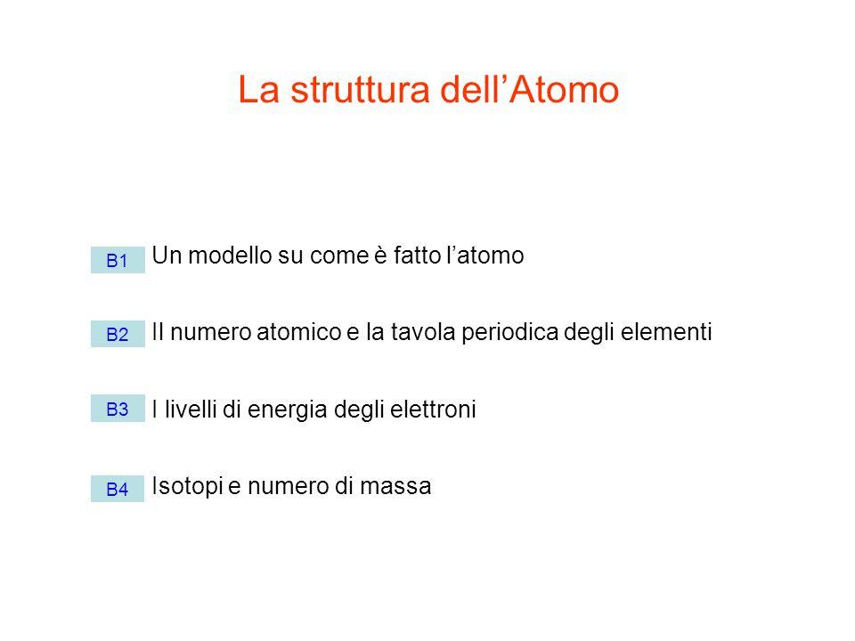 La struttura dell'Atomo Un modello su come è fatto l'atomo Il numero atomico e la tavola periodica degli elementi I livelli di energia degli elettroni
