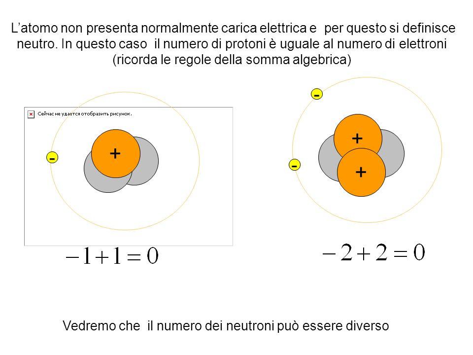 L'atomo non presenta normalmente carica elettrica e per questo si definisce neutro. In questo caso il numero di protoni è uguale al numero di elettron