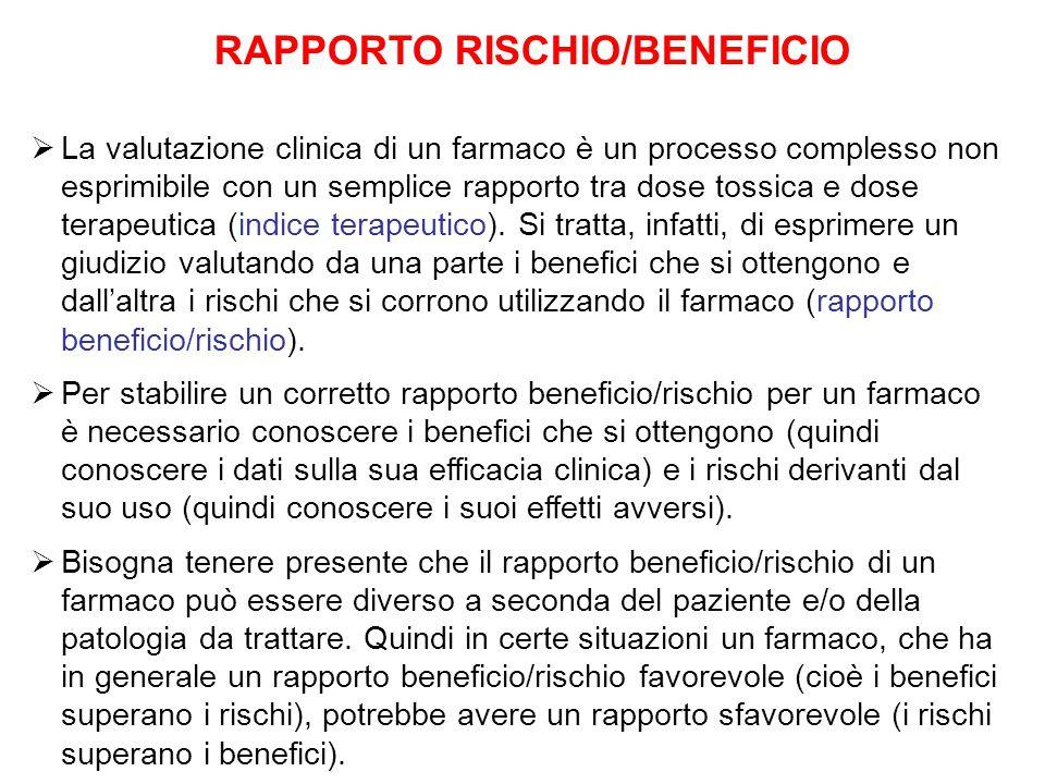  La valutazione clinica di un farmaco è un processo complesso non esprimibile con un semplice rapporto tra dose tossica e dose terapeutica (indice te