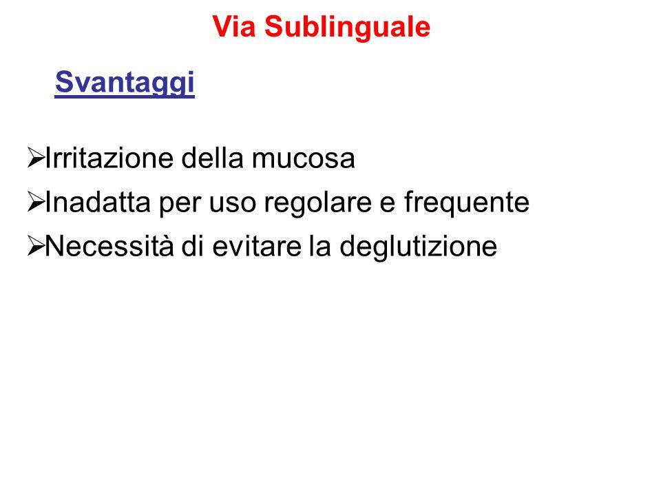  Irritazione della mucosa  Inadatta per uso regolare e frequente  Necessità di evitare la deglutizione Via Sublinguale Svantaggi