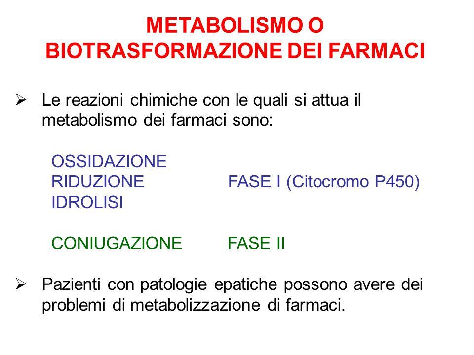  Le reazioni chimiche con le quali si attua il metabolismo dei farmaci sono: OSSIDAZIONE RIDUZIONE FASE I (Citocromo P450) IDROLISI CONIUGAZIONE FASE