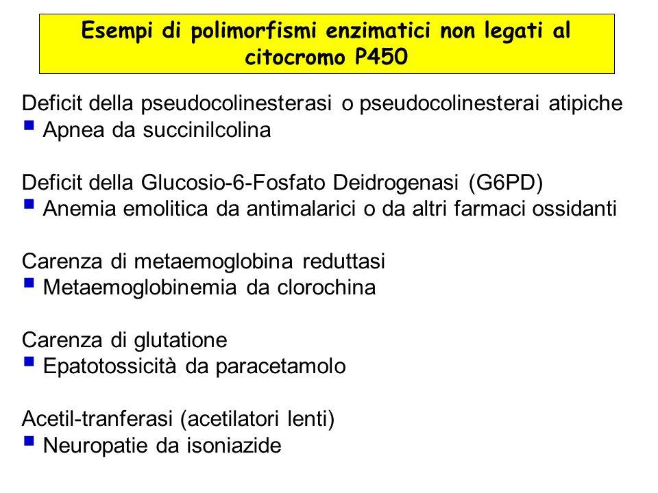 Deficit della pseudocolinesterasi o pseudocolinesterai atipiche  Apnea da succinilcolina Deficit della Glucosio-6-Fosfato Deidrogenasi (G6PD)  Anemi