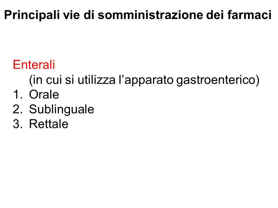 Parenterali (diverse rispetto all'apparato gastroenterico) 1.Endovenosa 2.Intramuscolare 3.Sottocutanea 4.Intradermica 5.Inalatoria 6.Intratecale 7.Intrarteriosa Principali vie di somministrazione dei farmaci