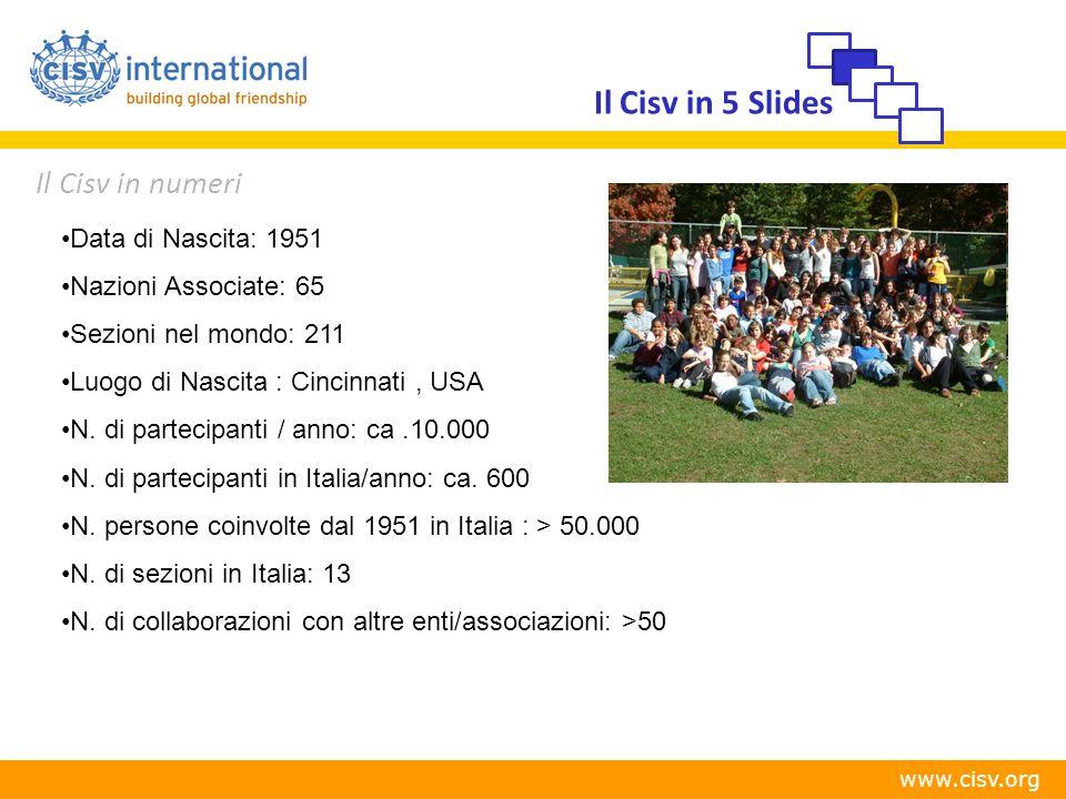 www.cisv.org Il Cisv persegue quest'ambizioso obiettivo attraverso attività di formazione rivolte ai propri soci, giovani e adulti, in 4 aree educative: i diritti umani, la diversità culturale, la risoluzione di conflitti e lo sviluppo sostenibile Come il Cisv persegue la propria missione: Diversità Diritti Umani Risoluzione dei conflitti Sviluppo Sostenibile Il Cisv in 5 Slides