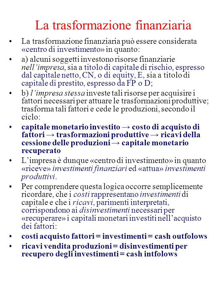 La trasformazione finanziaria può essere considerata «centro di investimento» in quanto: a) alcuni soggetti investono risorse finanziarie nell'impresa, sia a titolo di capitale di rischio, espresso dal capitale netto, CN, o di equity, E, sia a titolo di capitale di prestito, espresso da FP o D; b) l'impresa stessa investe tali risorse per acquisire i fattori necessari per attuare le trasformazioni produttive; trasforma tali fattori e cede le produzioni, secondo il ciclo: capitale monetario investito → costo di acquisto di fattori → trasformazioni produttive → ricavi della cessione delle produzioni → capitale monetario recuperato L'impresa è dunque «centro di investimento» in quanto «riceve» investimenti finanziari ed «attua» investimenti produttivi.