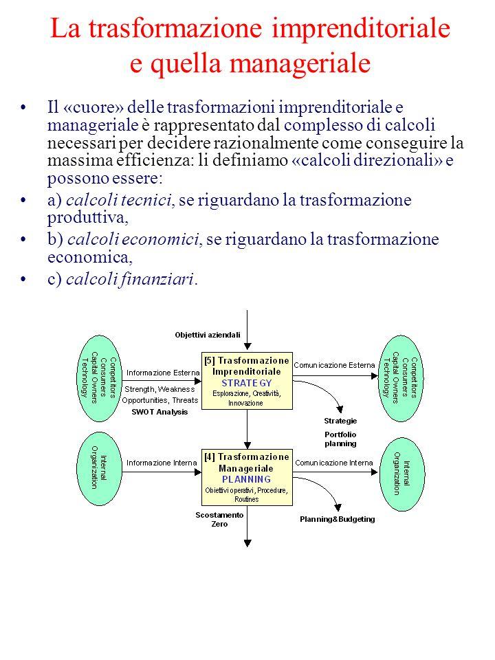 Il «cuore» delle trasformazioni imprenditoriale e manageriale è rappresentato dal complesso di calcoli necessari per decidere razionalmente come conseguire la massima efficienza: li definiamo «calcoli direzionali» e possono essere: a) calcoli tecnici, se riguardano la trasformazione produttiva, b) calcoli economici, se riguardano la trasformazione economica, c) calcoli finanziari.