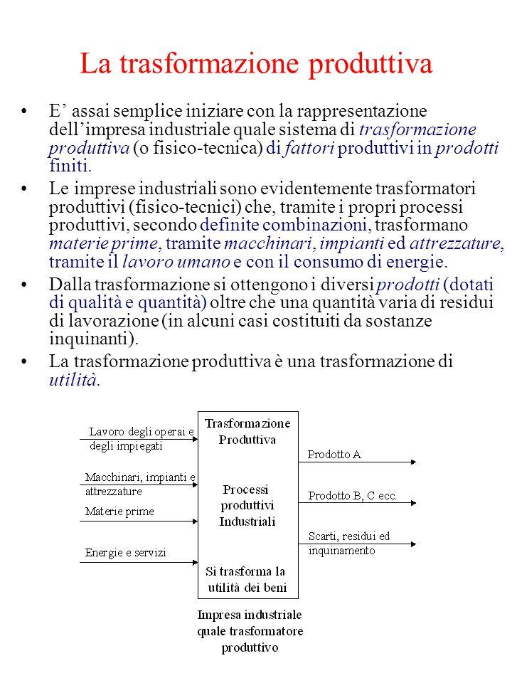 La trasformazione produttiva E' assai semplice iniziare con la rappresentazione dell'impresa industriale quale sistema di trasformazione produttiva (o fisico-tecnica) di fattori produttivi in prodotti finiti.
