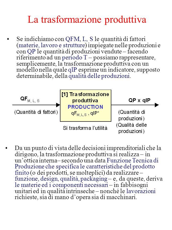 Se indichiamo con QFM, L, S le quantità di fattori (materie, lavoro e strutture) impiegate nelle produzioni e con QP le quantità di produzioni vendute – facendo riferimento ad un periodo T – possiamo rappresentare, semplicemente, la trasformazione produttiva con un modello nella quale qlP esprime un indicatore, supposto determinabile, della qualità delle produzioni.