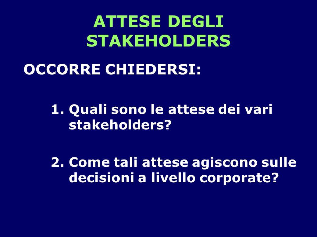 ATTESE DEGLI STAKEHOLDERS OCCORRE CHIEDERSI: 1.Quali sono le attese dei vari stakeholders? 2.Come tali attese agiscono sulle decisioni a livello corpo