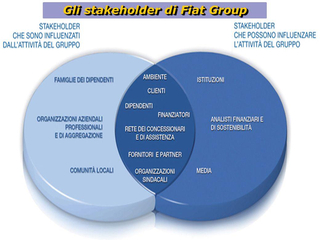 Gli stakeholder di Fiat Group