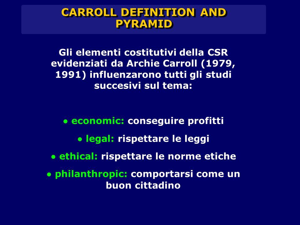 CARROLL DEFINITION AND PYRAMID Gli elementi costitutivi della CSR evidenziati da Archie Carroll (1979, 1991) influenzarono tutti gli studi succesivi s