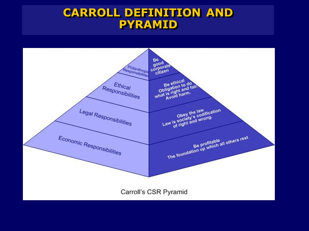 CARROLL DEFINITION AND PYRAMID