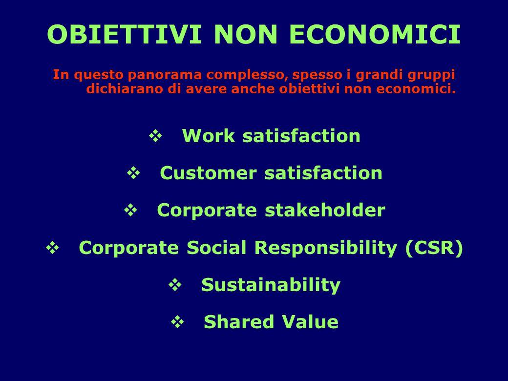 OBIETTIVI NON ECONOMICI In questo panorama complesso, spesso i grandi gruppi dichiarano di avere anche obiettivi non economici.  Work satisfaction 