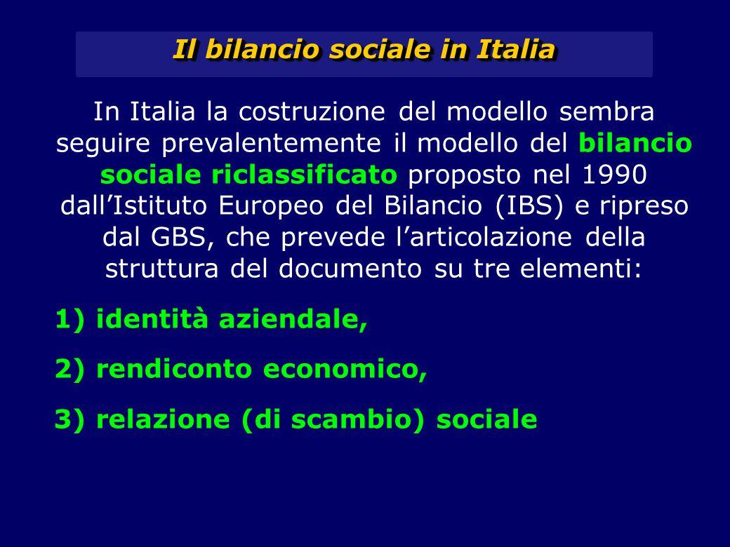 Il bilancio sociale in Italia In Italia la costruzione del modello sembra seguire prevalentemente il modello del bilancio sociale riclassificato propo