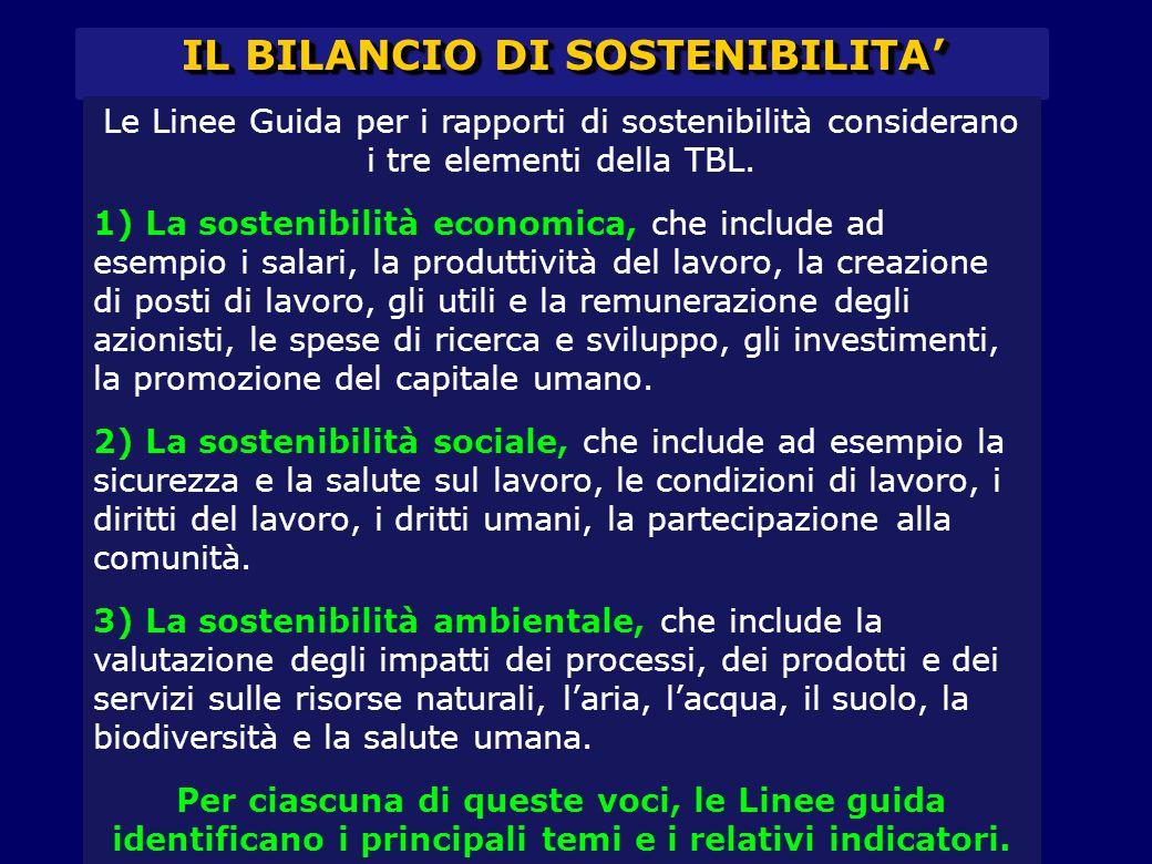 IL BILANCIO DI SOSTENIBILITA' SOCIAL ENVIRONMENT ECONOMY Le Linee Guida per i rapporti di sostenibilità considerano i tre elementi della TBL. 1) La so