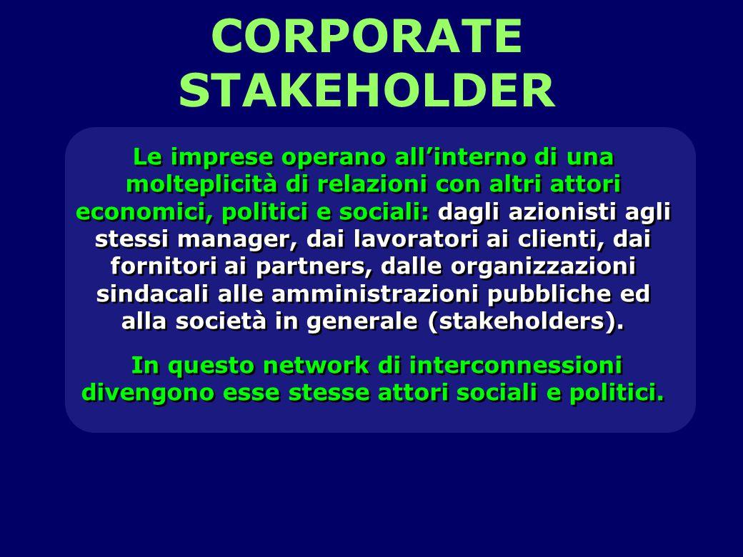 STAKEHOLDERS Sono soggetti, persone o gruppi di persone, organizzazioni, che hanno interesse nell'attività dell'impresa e che quindi possono agire sulla mission e sugli obiettivi di questa.