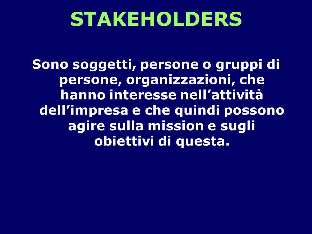 STAKEHOLDERS Sono soggetti, persone o gruppi di persone, organizzazioni, che hanno interesse nell'attività dell'impresa e che quindi possono agire sul