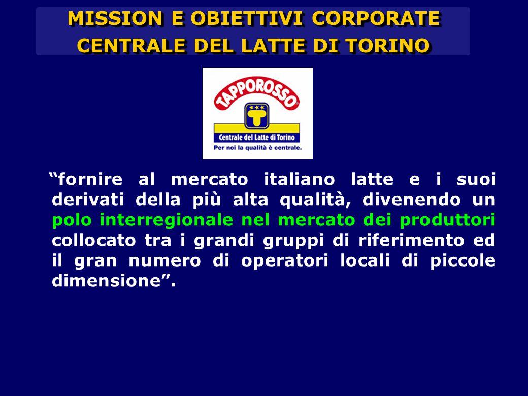 """""""fornire al mercato italiano latte e i suoi derivati della più alta qualità, divenendo un polo interregionale nel mercato dei produttori collocato tra"""