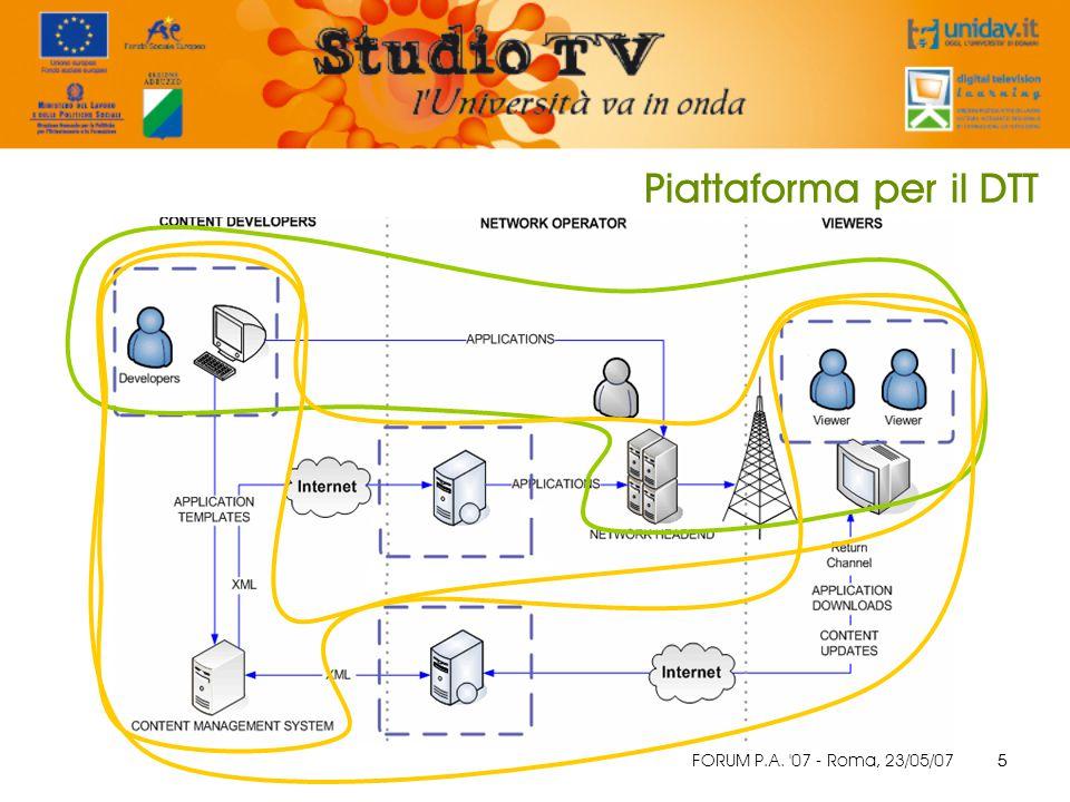 FORUM P.A. 07 - Roma, 23/05/07 5 Piattaforma per il DTT