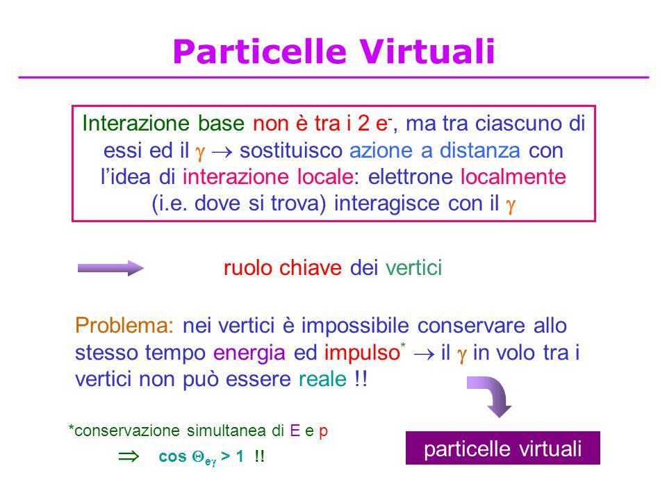 Interazione base non è tra i 2 e -, ma tra ciascuno di essi ed il   sostituisco azione a distanza con l'idea di interazione locale: elettrone localm