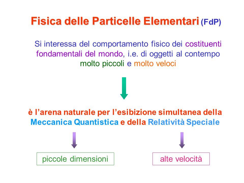 Fisica delle Particelle Elementari Fisica delle Particelle Elementari (FdP) è l'arena naturale per l'esibizione simultanea della Meccanica Quantistica e della Relatività Speciale Si interessa del comportamento fisico dei costituenti fondamentali del mondo, i.e.