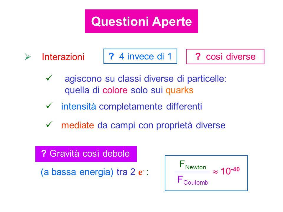 Questioni Aperte ? 4 invece di 1 ? così diverse agiscono su classi diverse di particelle: quella di colore solo sui quarks intensità completamente dif