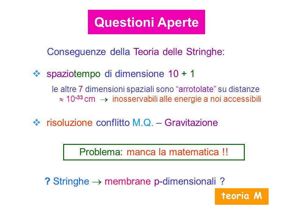 Conseguenze della Teoria delle Stringhe:  spaziotempo di dimensione 10 + 1 le altre 7 dimensioni spaziali sono arrotolate su distanze  10 -33 cm  inosservabili alle energie a noi accessibili  risoluzione conflitto M.Q.
