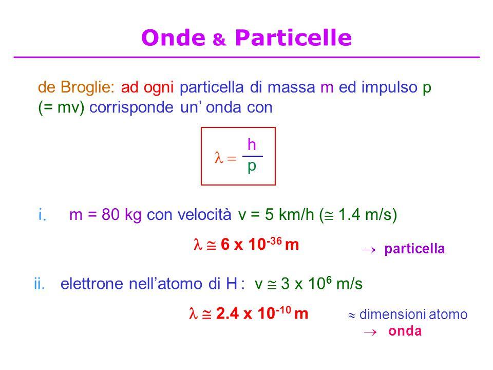 de Broglie: ad ogni particella di massa m ed impulso p (= mv) corrisponde un' onda con i. m = 80 kg con velocità v = 5 km/h (  1.4 m/s)  6 x 10 -36