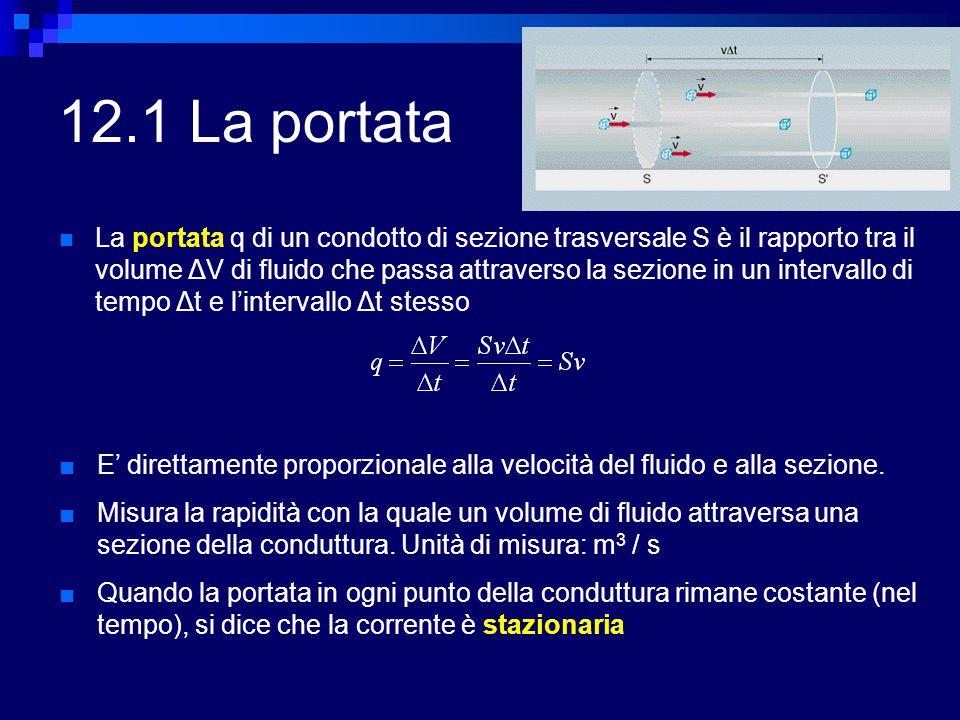12.1 La portata La portata q di un condotto di sezione trasversale S è il rapporto tra il volume ΔV di fluido che passa attraverso la sezione in un in