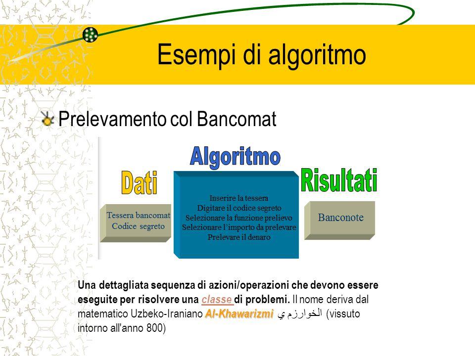 Esempi di algoritmo Prelevamento col Bancomat Al-Khawarizmi Una dettagliata sequenza di azioni/operazioni che devono essere eseguite per risolvere una