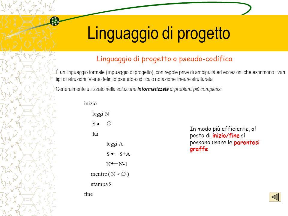 Linguaggio di progetto Linguaggio di progetto o pseudo-codifica È un linguaggio formale (linguaggio di progetto), con regole prive di ambiguità ed ecc