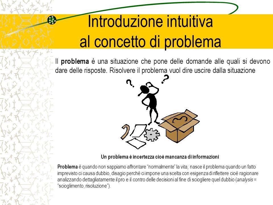 Introduzione intuitiva al concetto di problema Il problema è una situazione che pone delle domande alle quali si devono dare delle risposte. Risolvere