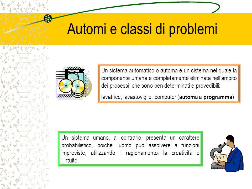 Automi e classi di problemi Un sistema automatico o automa è un sistema nel quale la componente umana è completamente eliminata nell'ambito dei proces