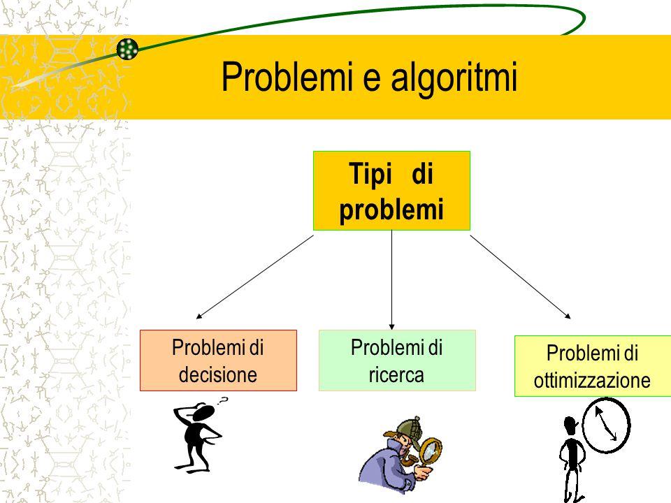Problemi e algoritmi Tipi di problemi Problemi di decisione Problemi di ricerca Problemi di ottimizzazione