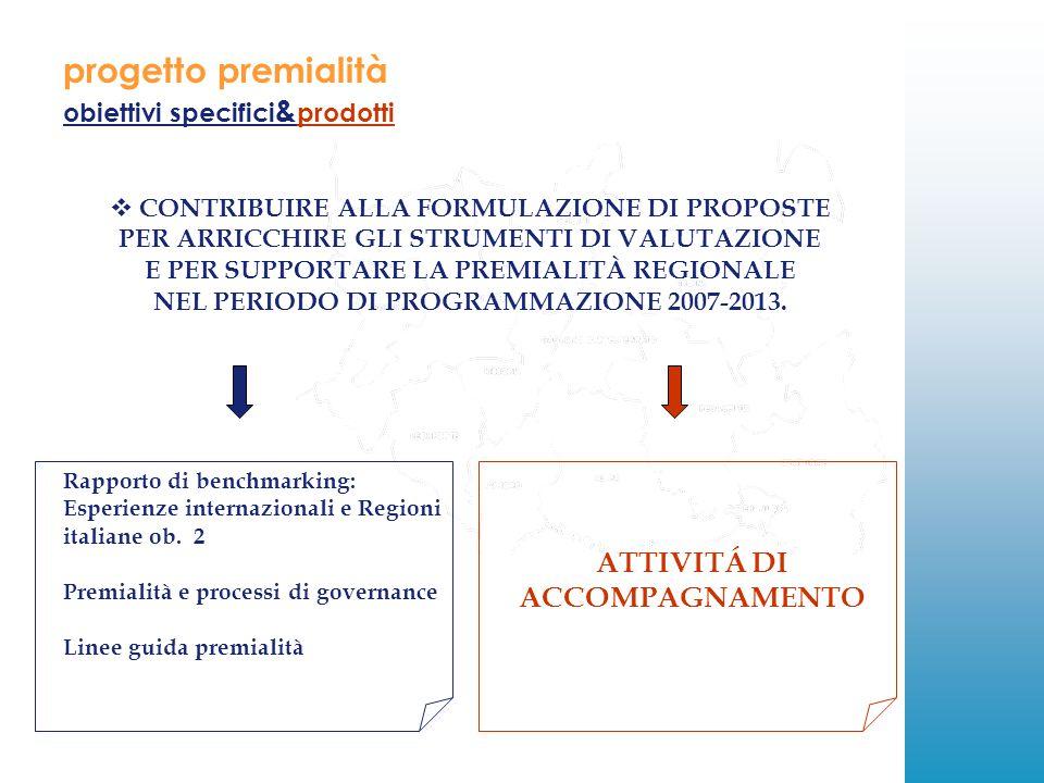 progetto premialità obiettivi specifici & prodotti  CONTRIBUIRE ALLA FORMULAZIONE DI PROPOSTE PER ARRICCHIRE GLI STRUMENTI DI VALUTAZIONE E PER SUPPORTARE LA PREMIALITÀ REGIONALE NEL PERIODO DI PROGRAMMAZIONE 2007-2013.