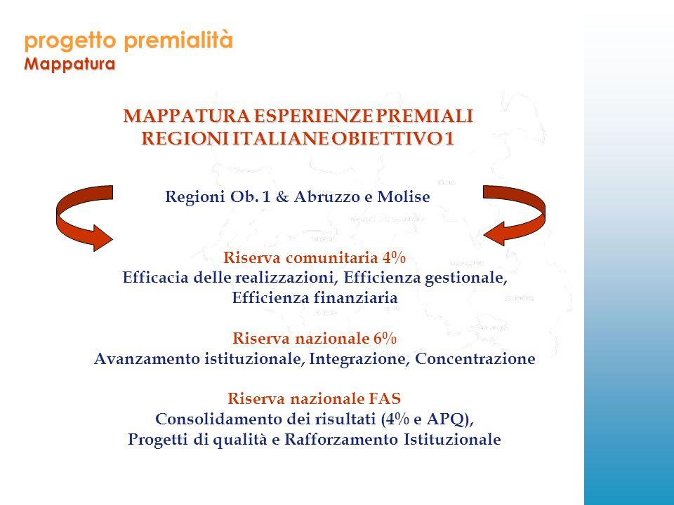 progetto premialitàMappatura MAPPATURA ESPERIENZE PREMIALI REGIONI ITALIANE OBIETTIVO 1 Regioni Ob.